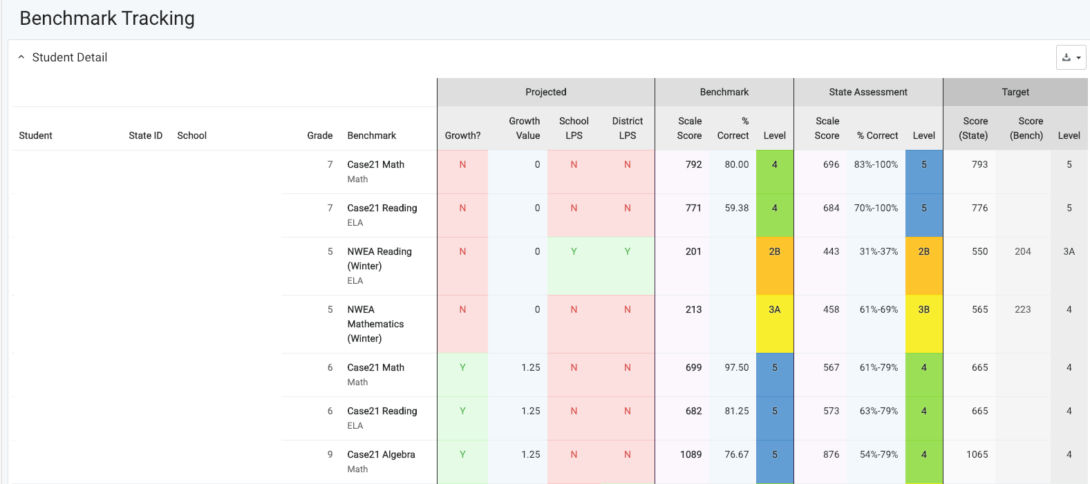Benchmark Tracking (MS Only) – SchoolStatus
